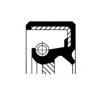 Simering, cutie automata