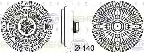 Cupla, ventilator radiator