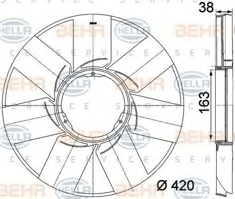 Paleta ventilator, racire motor